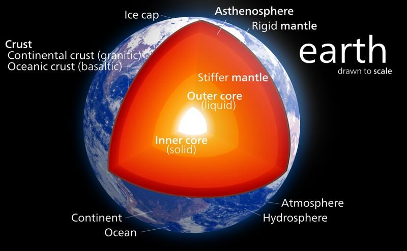 El nuevo mineral, llamado goldschmidtita, se formó a 170 kilómetros bajo la superficie de la Tierra