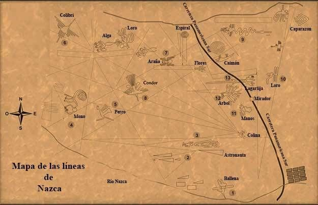 Una mapa de Nazca señalando sus principales grabados