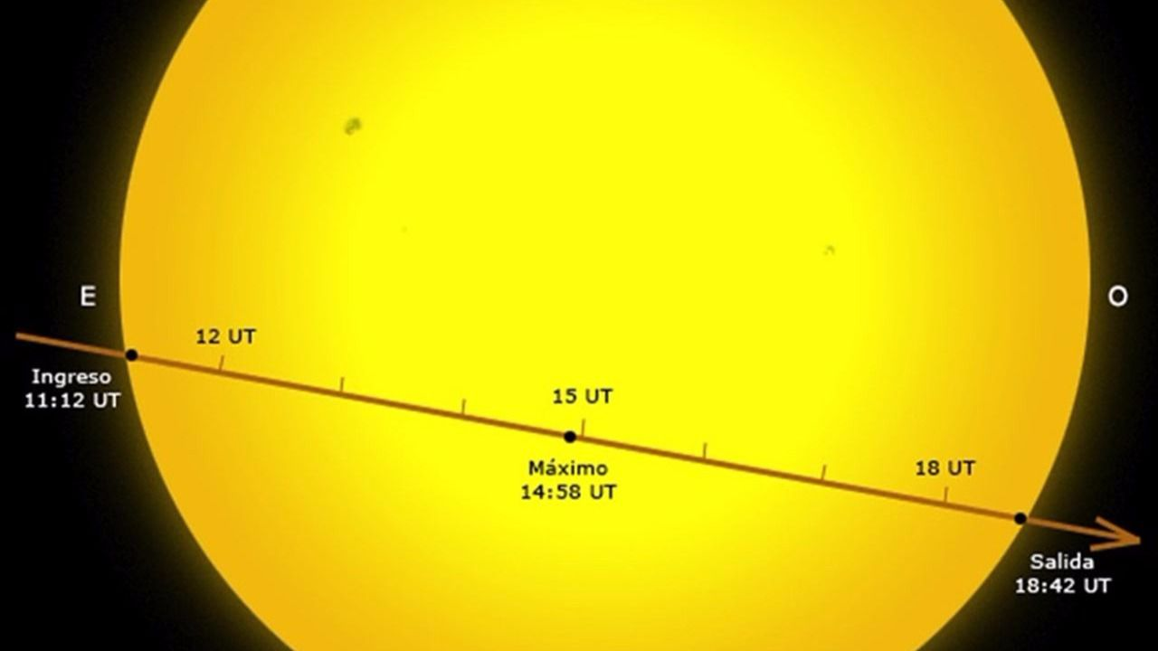 El paso de Mercurio delante del Sol como se vio en 2016