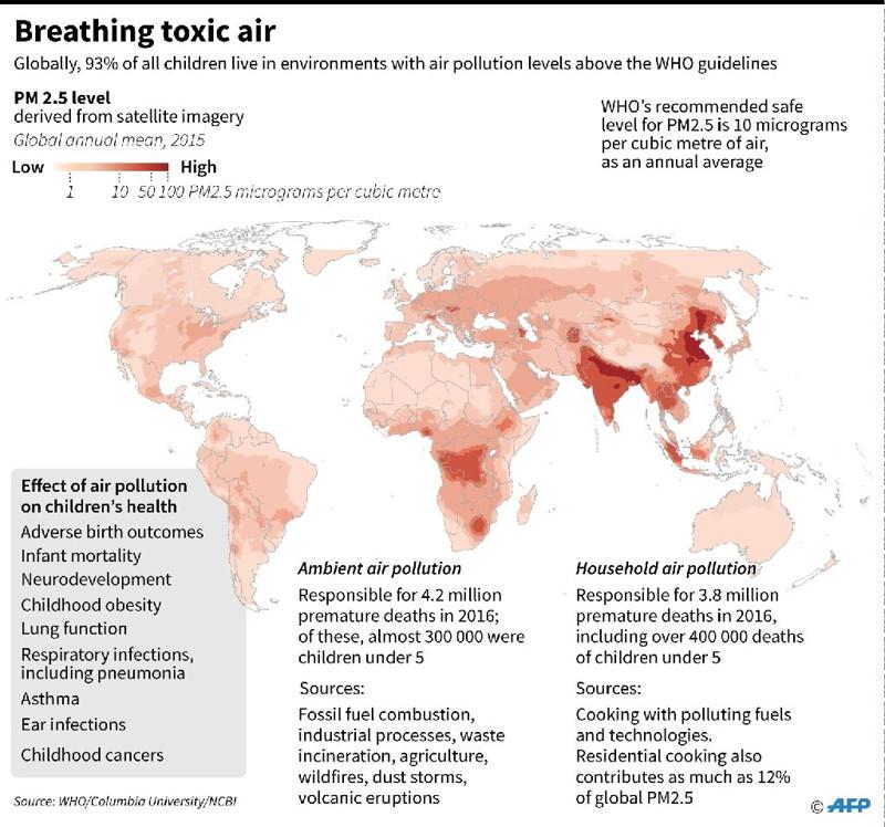 Mapa mundial que muestra los niveles de contaminación ambiental (PM2.5) y las principales fuentes de contaminación