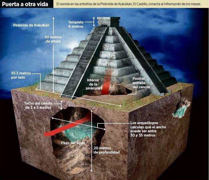 Nikola Tesla: el genio obsesionado con las Pirámides