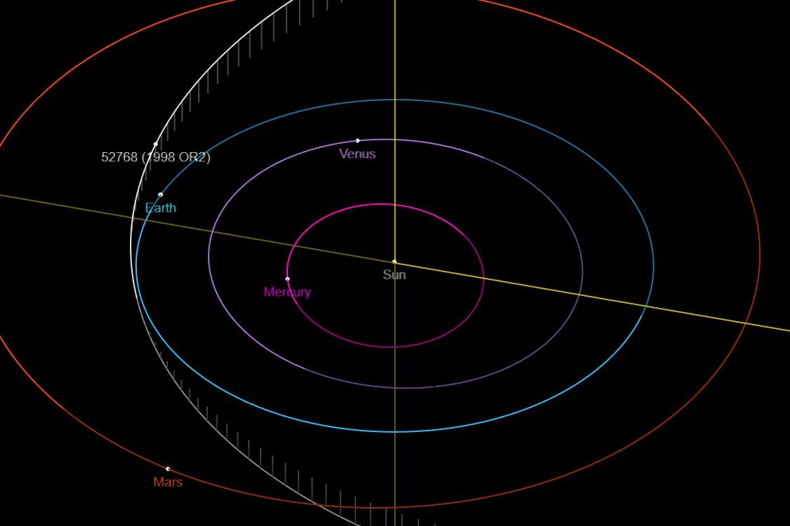 NO, el asteroide del 29 de abril NO aniquilará a la humanidad