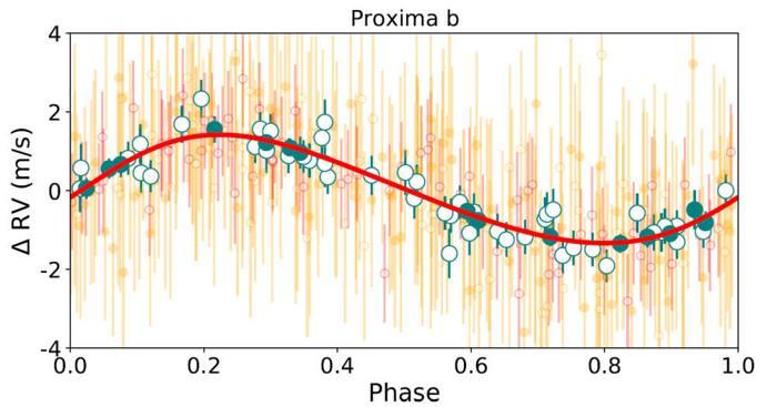 Astrónomos confirman existencia de un planeta similar a la