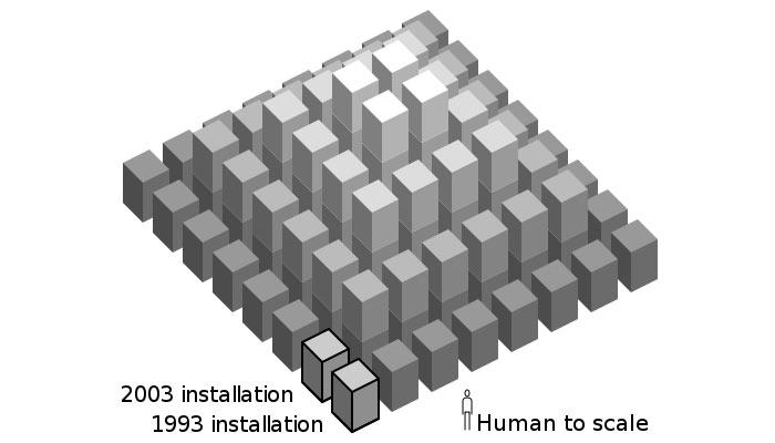 Alemania está construyendo una Pirámide del Tiempo en los próximos 1.000 años