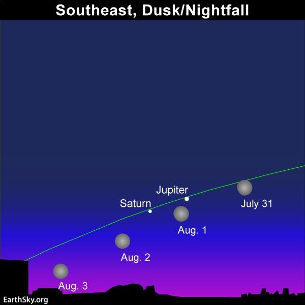 Alineamiento de Luna, Júpiter y Saturno ¡ahora en el cielo! (y hasta el 3 de agosto)