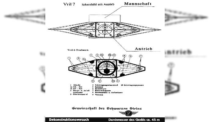Wunderwaffe, No Identificados y Tecnología Antigravedad ¿Fueron los nazis los primeros en dominarla?