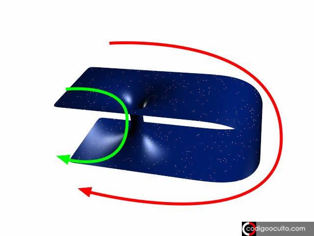 Teoría permitiría agujeros de gusano por lo que podríamos volar