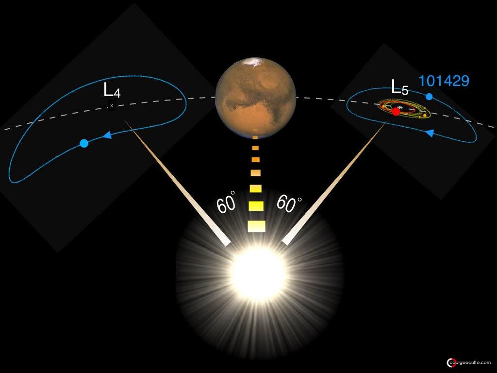 Potencial fragmento rocoso de la Luna es detectado orbitando Marte... ¿Qué hace allí?