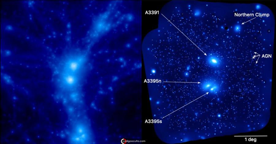 Detectan un «escurridizo» filamento de 50 millones de años luz vinculado a la red cósmica