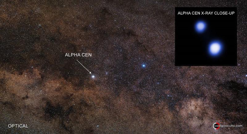 Exoplaneta potencialmente habitable descubierto en Alpha Centauri A, en el patio trasero de la Tierra