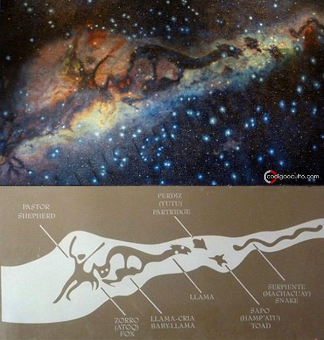 Astronomía Inca