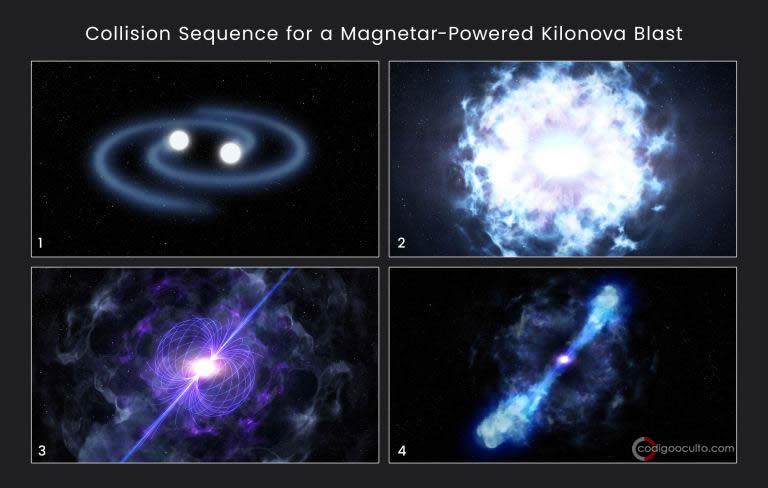 Actividad inusual en magnetar