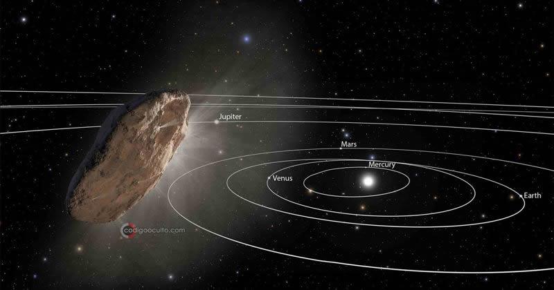 Representación de 'Oumuamua en su trayectoria de salida del sistema solar