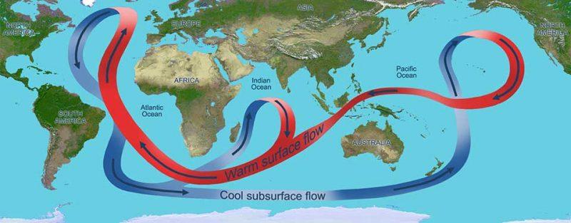 Corriente del Golfo en su su punto más bajo en 1.000 años