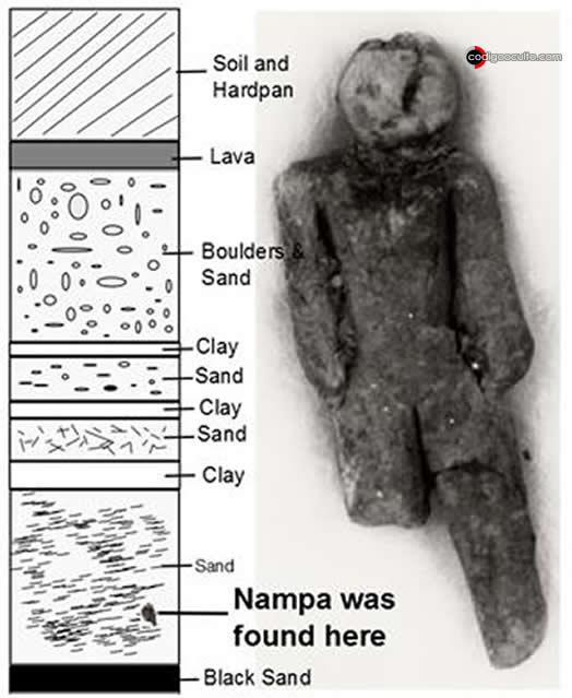 Figurilla de Nampa