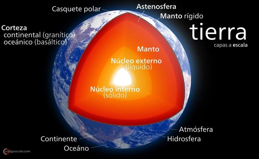 Una capa oculta en el centro de la Tierra