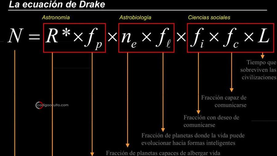 Ecuación de Drake