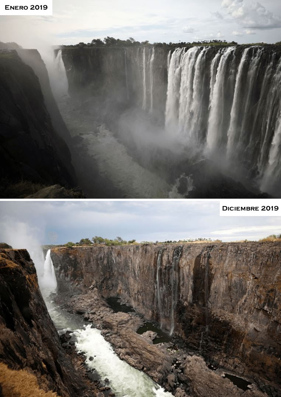 Comparación de las cataratas Victoria entre Enero 2019 y Diciembre 2019
