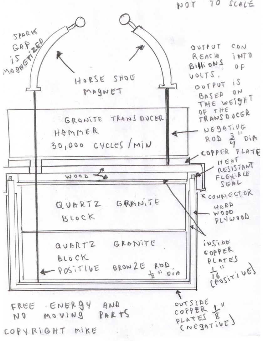 Boceto de la máquina del tiempo de Mike Marcum