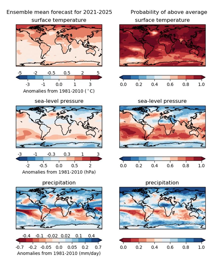 Valores medios anuales observados de temperatura