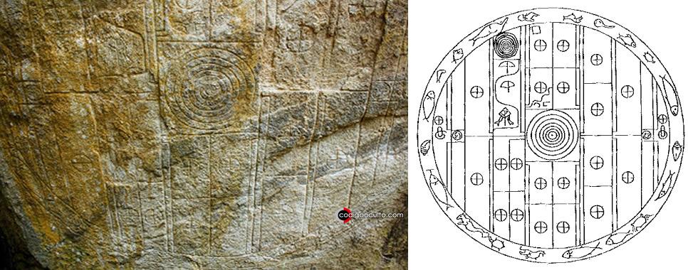 Derecha: Dibujo del Sakwala Chakraya - la Puerta Estelar de Sri Lanka