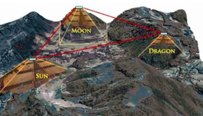 Complejo piramidal de Visoko