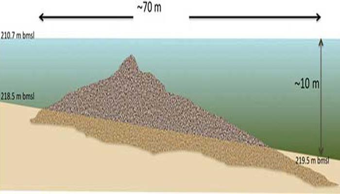 Diagrama de la estructura cónica de 10 metros