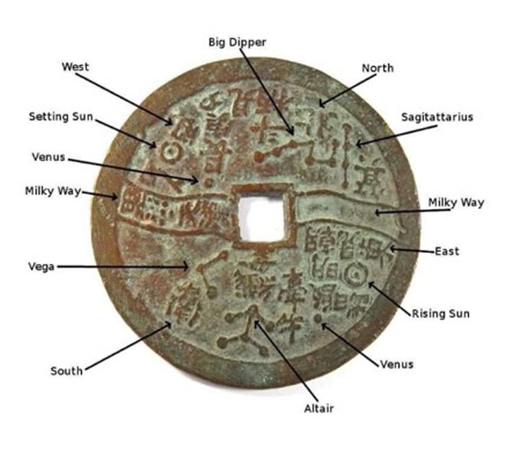 Uno de los lados de la antigua moneda china