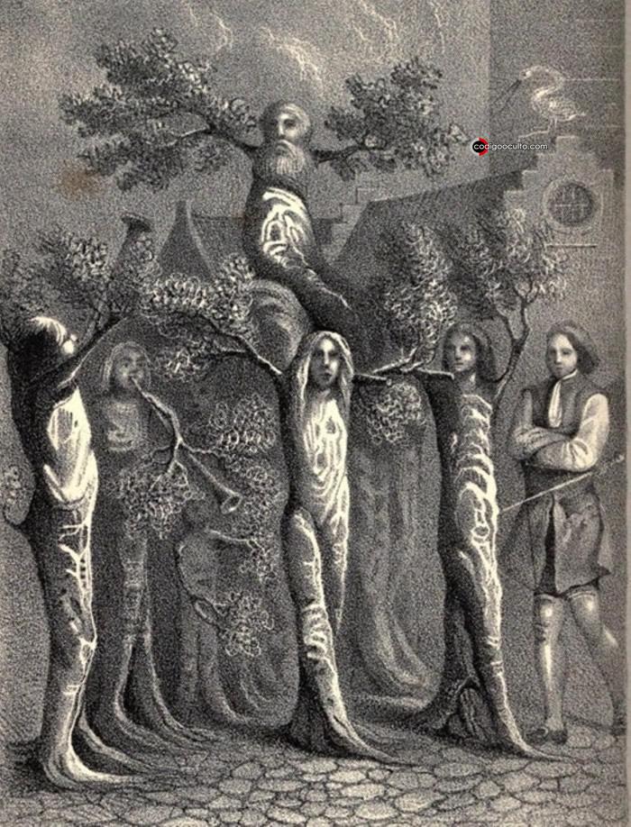 Grabado de El viaje de Niels Klim al mundo subterráneo, con una nueva teoría de la Tierra y la Historia del Quinto Reino previamente desconocido, publicado por Ludvig Holberg en 1741