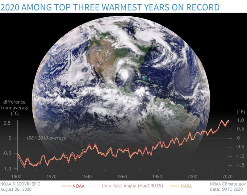 Concentraciones de gases de efecto invernadero alcanzaron un récord en 800.000 años