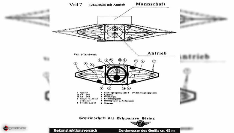 Planos de tecnología de platillos voladores alemanes