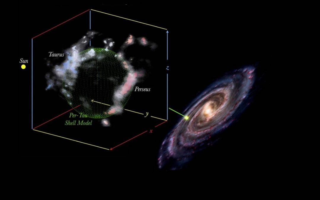 Astrónomos detectan una enorme cavidad esférica y vacía acechando en el espacio