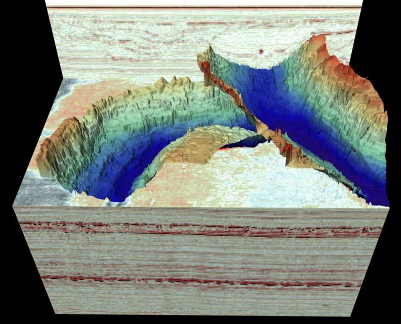 """Imagen de dos valles de túneles transversales descubiertos utilizando los nuevos datos de reflexión sísmica 3D. En esta imagen, los canales se muestran en el contexto de los datos sísmicos 3D de alta resolución que se pueden """"cortar"""" tanto vertical como horizontalmente para revelar antiguos paisajes glaciares enterrados bajo el lecho marino del Mar del Norte"""