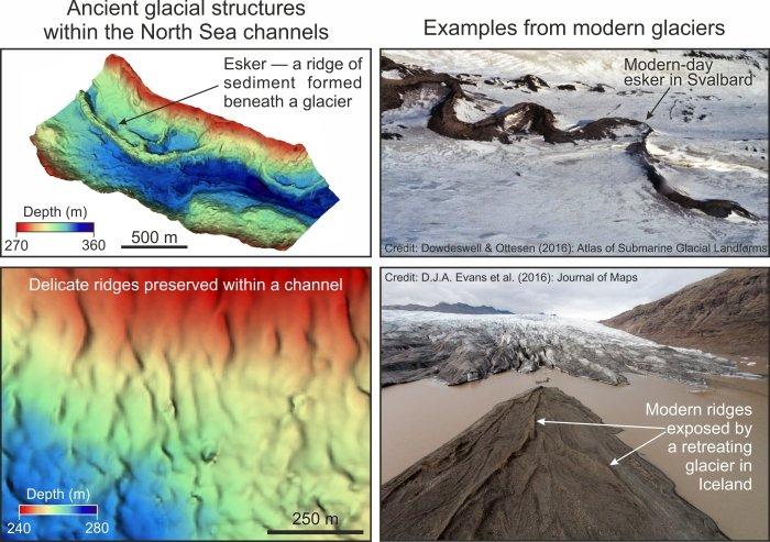 Una comparación de los valles de los túneles con las características glaciales actuales