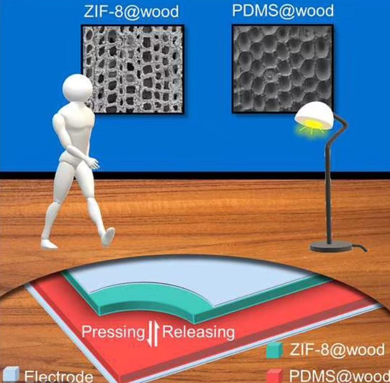 Este resumen gráfico muestra cómo los pasos en los pisos de madera funcionalizados se pueden utilizar para alimentar pequeños dispositivos