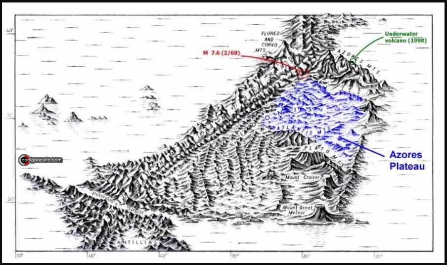 Boceto de ubicación de la Atlántida