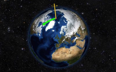 Evidencia científica indica que la Tierra se inclinó hace 84 millones de años