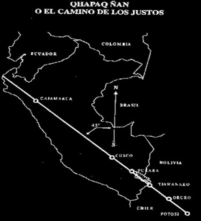 La Ruta de Viracocha llamado también el Camino de los Justos o Bienaventurados. Ancestrales conocimientos secretos aún sin decodificar